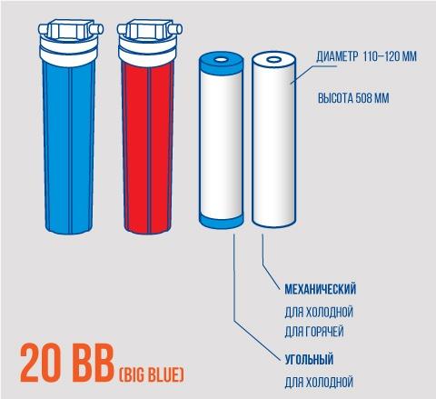 Картриджи bb 20 и корпус фильтра bb 20 размеры