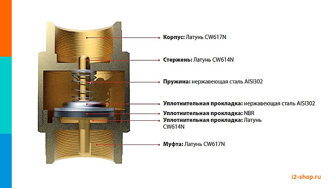Обратный клапан с сеткой Itap 103